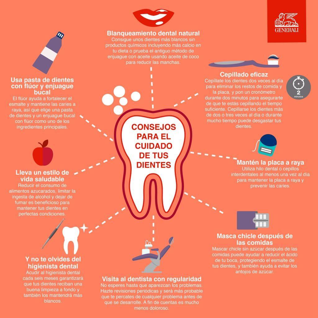 cuidado-dientes
